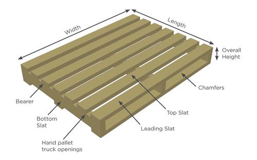 Wooden Pallets » Mr Shelf - Shelving & Racking