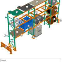 Illustration of Pallet Racking