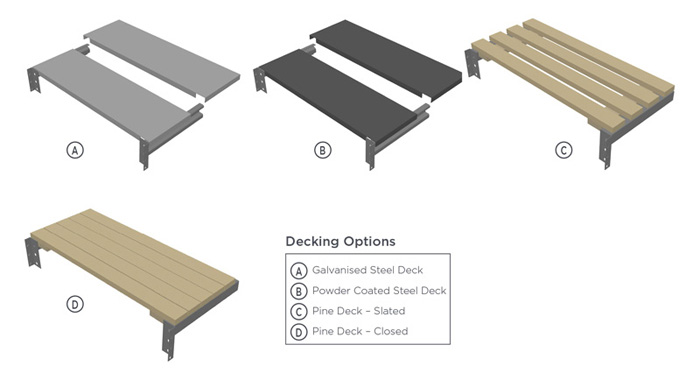 Decking-options